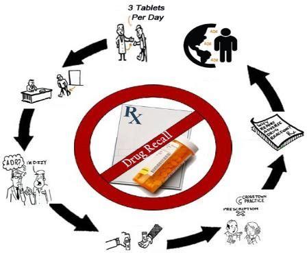 harmful effects of drugs essay